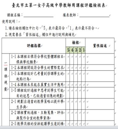 24教師層級課程評鑑包括計畫、實施及成果評估