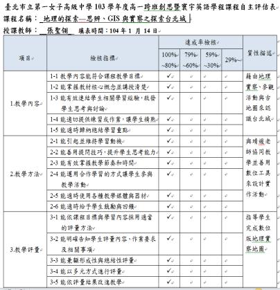 24教師運用自主評估表