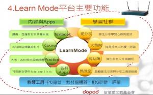19_Learn Mode學習互動平台內容 (2)