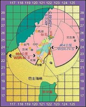 气象雷达也是一样的原理